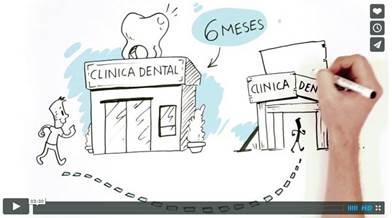 dentistatorrelodones