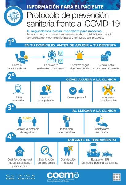 Protocolo anti COVID - Clinica dental del Canto