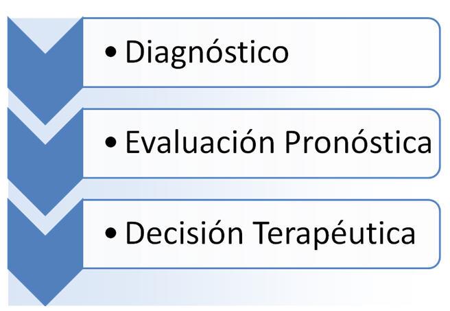 Tratamiento-periodontitis-clinica-del-Canto